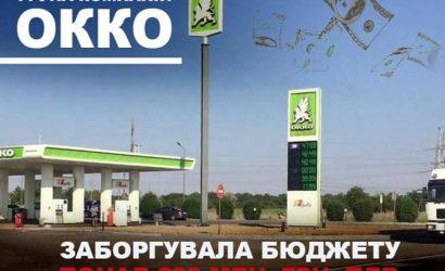5 канал: Группа компаний ОККО задолжала бюджету 200 млн грн одного только НДС