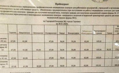 После 40 лет – дороже: Сколько стоит профосмотр в «ДНР» (Фото)