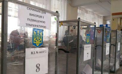 Выборы-2020: Более 91% участковых комиссий завершили подсчет голосов