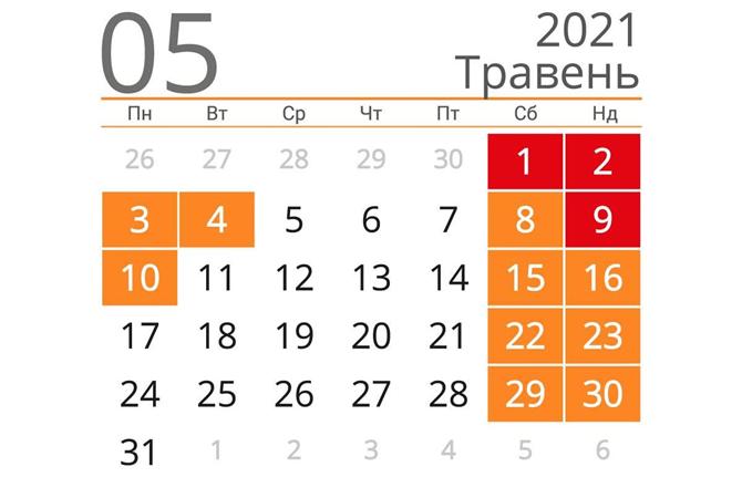Выходные в мае 2021: сколько будем отдыхать на Пасху и когда День Киева