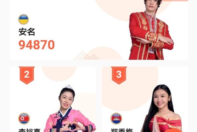 Украинец попал в полуфинал международного конкурса по знанию китайского языка